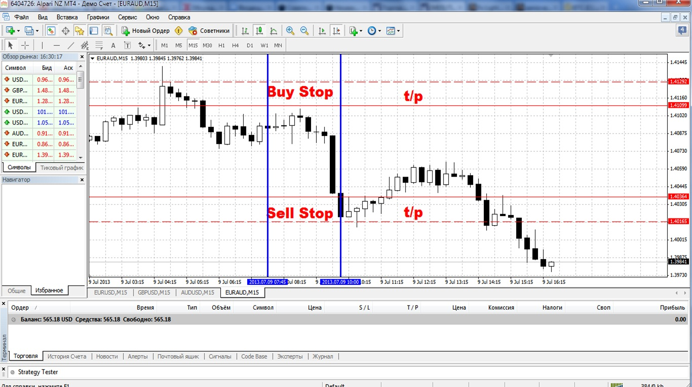 Www forexpros com currencies eur usd
