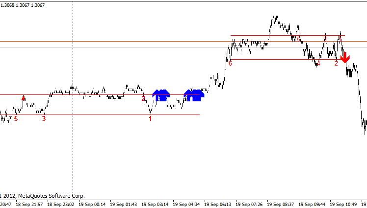 Dolar  FXstreetcz  forex komodity kryptoměny