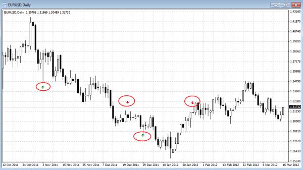 Forex market hours gmt metatrader 4 indicator